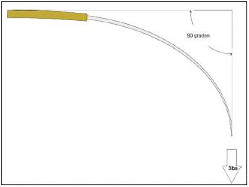 Om de testcurve te kunnen bepalen, moet de hengel een perfecte hoek van 90 graden bereiken. Het gewicht dat voor deze hoek zorgt, zou de lb-aanduiding moeten zijn die op de hengel vermeld staat.